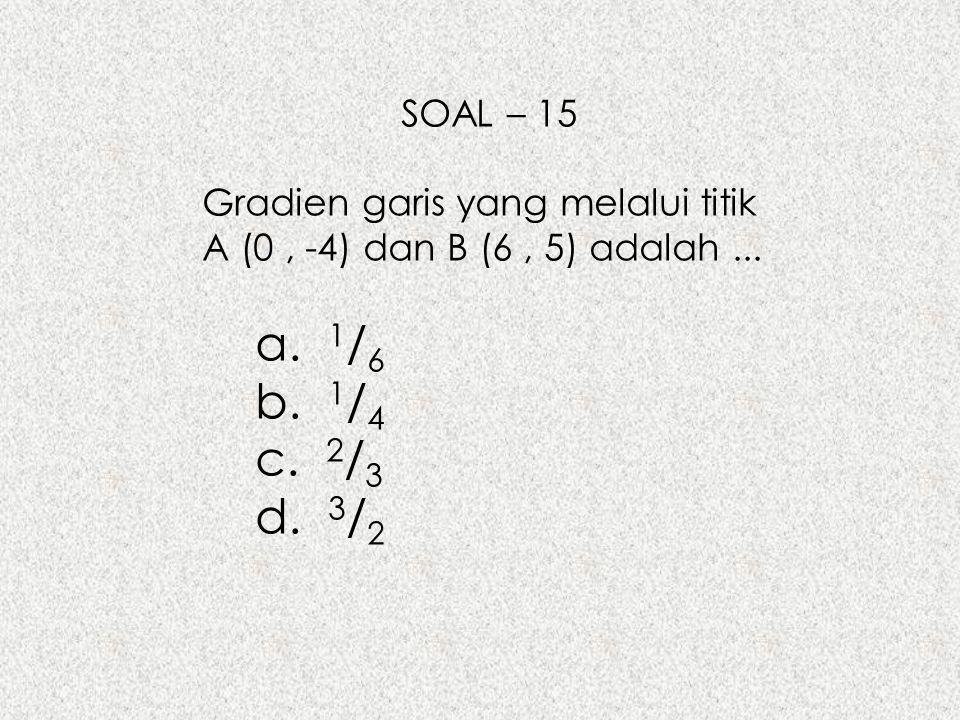 SOAL – 15 Gradien garis yang melalui titik A (0, -4) dan B (6, 5) adalah... a. 1 / 6 b. 1 / 4 c. 2 / 3 d. 3 / 2