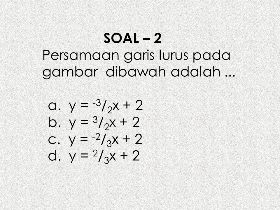 SOAL – 2 Persamaan garis lurus pada gambar dibawah adalah... a. y = -3 / 2 x + 2 b. y = 3 / 2 x + 2 c. y = -2 / 3 x + 2 d. y = 2 / 3 x + 2