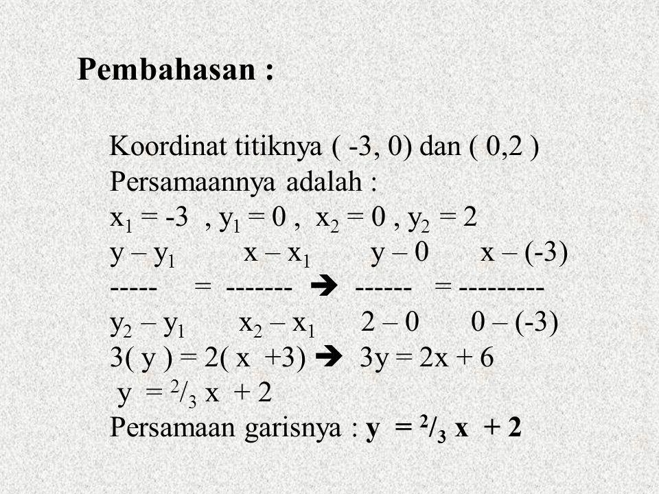 Pembahasan : Koordinat titiknya ( -3, 0) dan ( 0,2 ) Persamaannya adalah : x1 x1 = -3, y 1 = 0, x2 x2 = 0, y2 y2 = 2 y – x – x 1 y – 0 x – (-3) -----