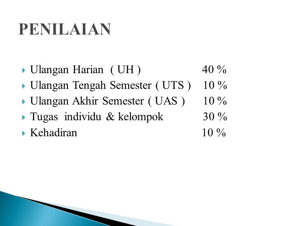  Ulangan Harian ( UH ) 40 %  Ulangan Tengah Semester ( UTS ) 10 %  Ulangan Akhir Semester ( UAS ) 10 %  Tugas individu & kelompok 30 %  Kehadiran 10 %