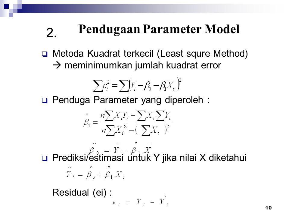 10 Pendugaan Parameter Model 2.