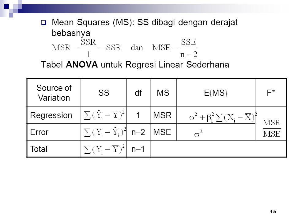 15  Mean Squares (MS): SS dibagi dengan derajat bebasnya Tabel ANOVA untuk Regresi Linear Sederhana Source of Variation SSdfMSE{MS}F* Regression1MSR