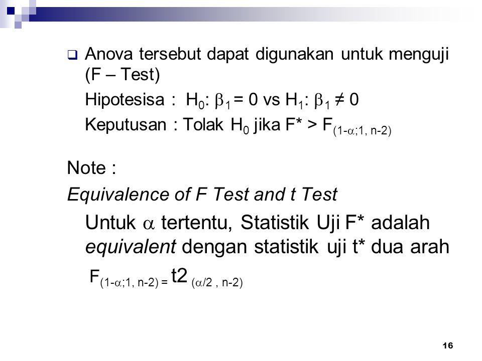 16  Anova tersebut dapat digunakan untuk menguji (F – Test) Hipotesisa : H 0 :  1 = 0 vs H 1 :  1 ≠ 0 Keputusan : Tolak H 0 jika F* > F (1-  ;1, n
