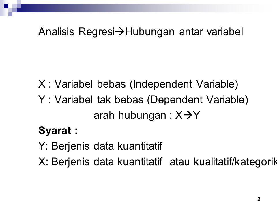 2 X : Variabel bebas (Independent Variable) Y : Variabel tak bebas (Dependent Variable) arah hubungan : X  Y Syarat : Y: Berjenis data kuantitatif X: Berjenis data kuantitatif atau kualitatif/kategorik Analisis Regresi  Hubungan antar variabel