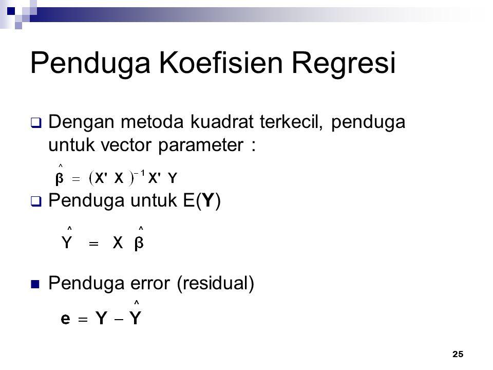25 Penduga Koefisien Regresi  Dengan metoda kuadrat terkecil, penduga untuk vector parameter :  Penduga untuk E(Y) Penduga error (residual)