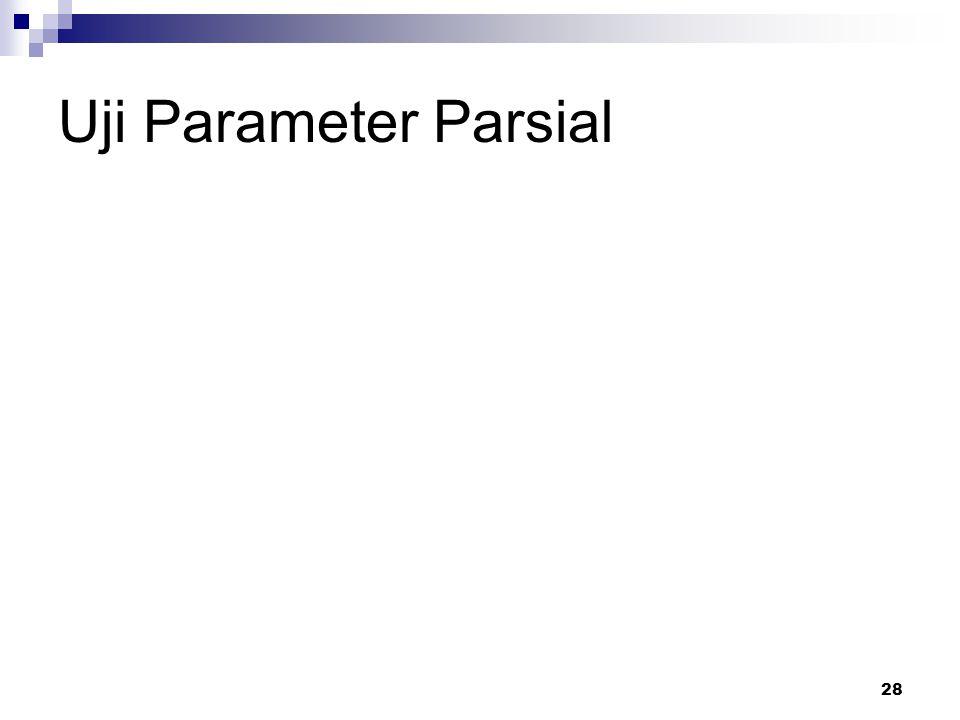 28 Uji Parameter Parsial