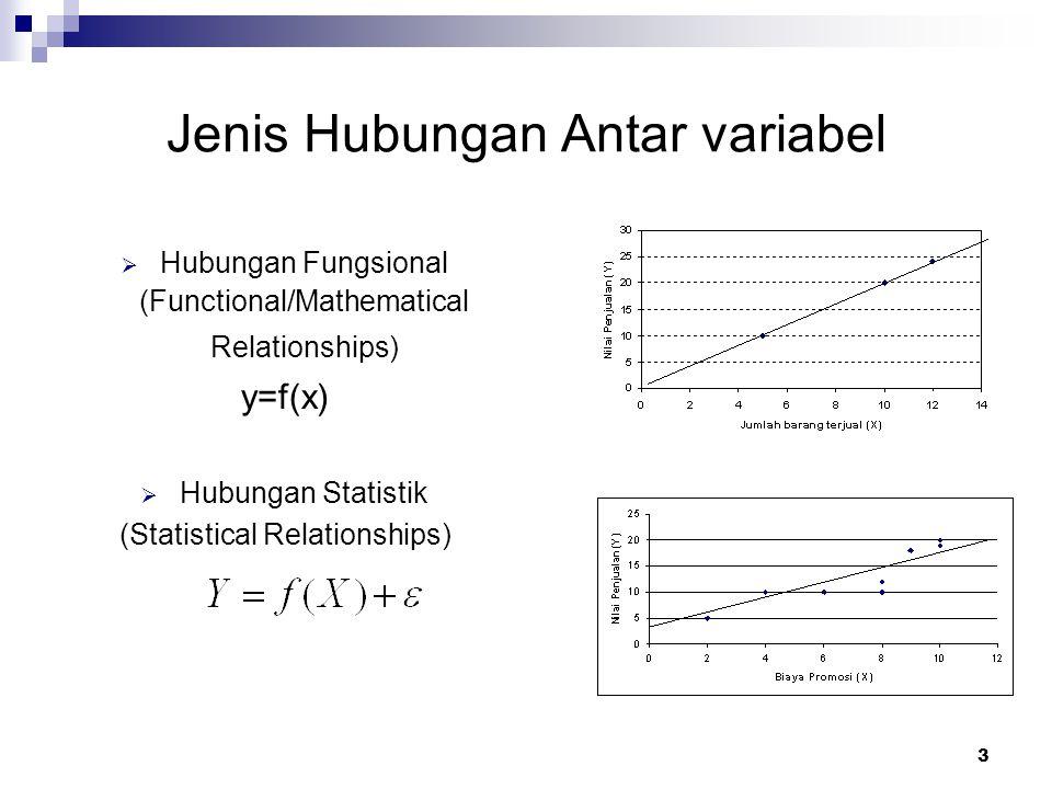 3 Jenis Hubungan Antar variabel  Hubungan Fungsional (Functional/Mathematical Relationships) y=f(x)  Hubungan Statistik (Statistical Relationships)