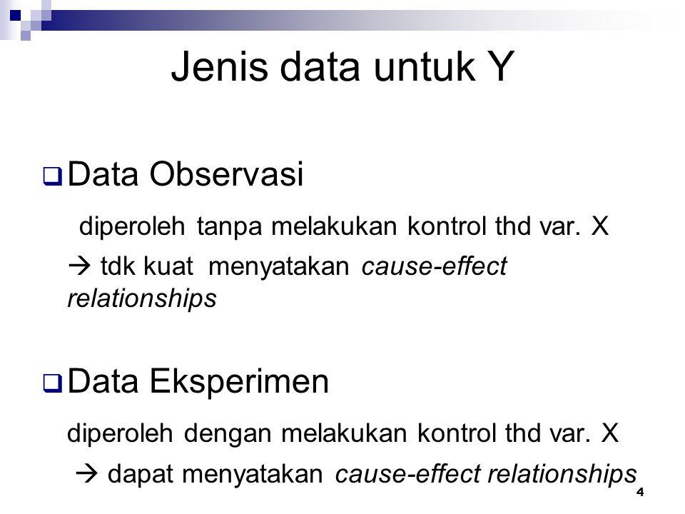 4 Jenis data untuk Y  Data Observasi diperoleh tanpa melakukan kontrol thd var. X  tdk kuat menyatakan cause-effect relationships  Data Eksperimen