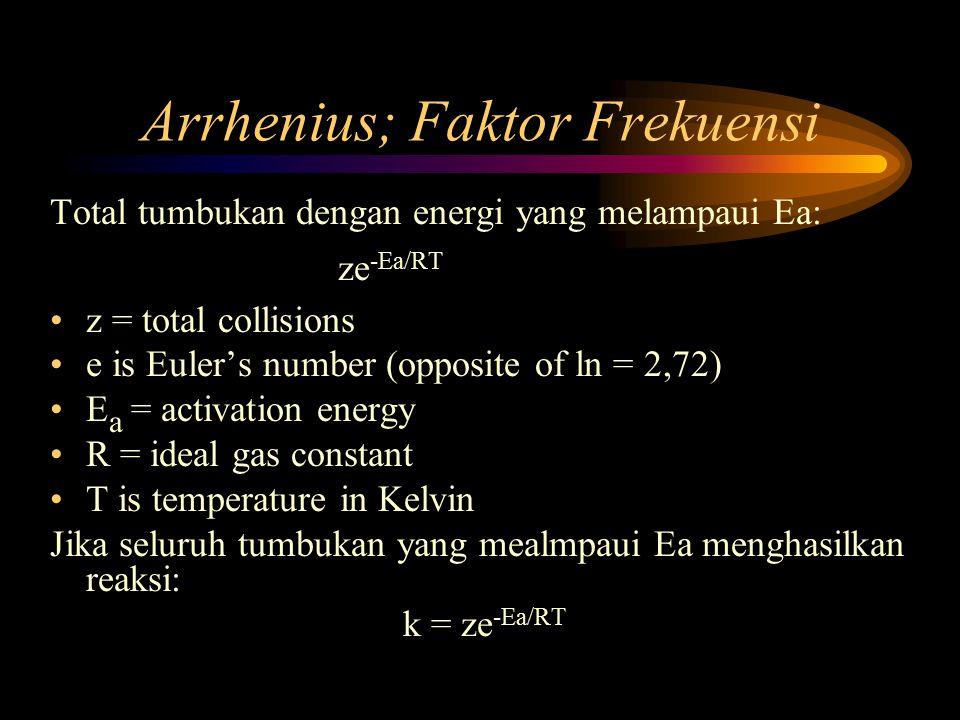 Arrhenius; Faktor Frekuensi Total tumbukan dengan energi yang melampaui Ea: ze -Ea/RT z = total collisions e is Euler's number (opposite of ln = 2,72)