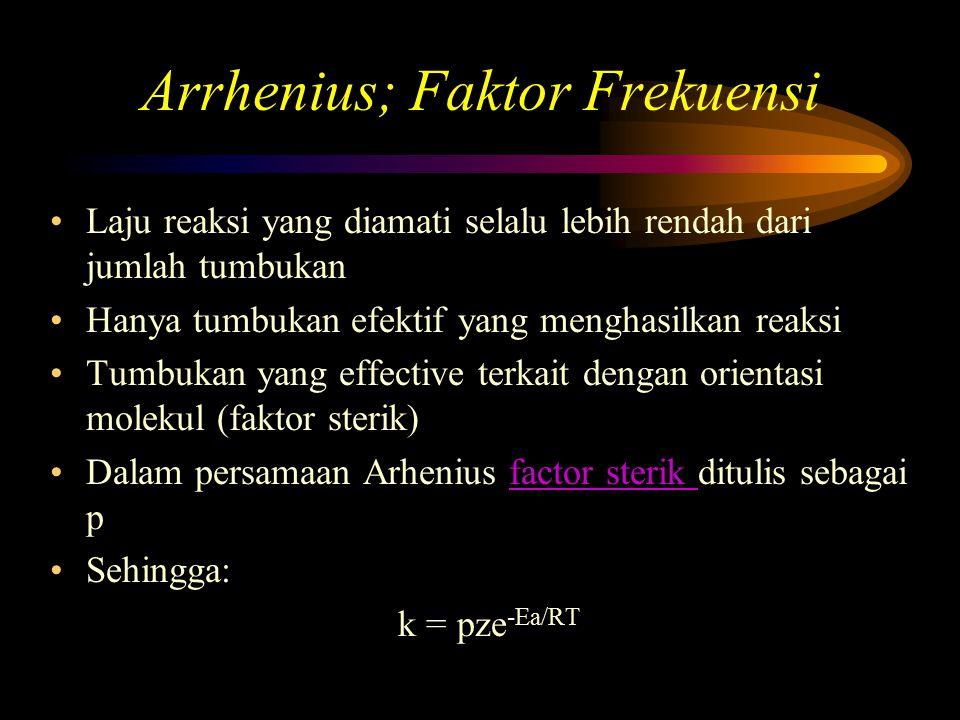 Arrhenius; Faktor Frekuensi Laju reaksi yang diamati selalu lebih rendah dari jumlah tumbukan Hanya tumbukan efektif yang menghasilkan reaksi Tumbukan