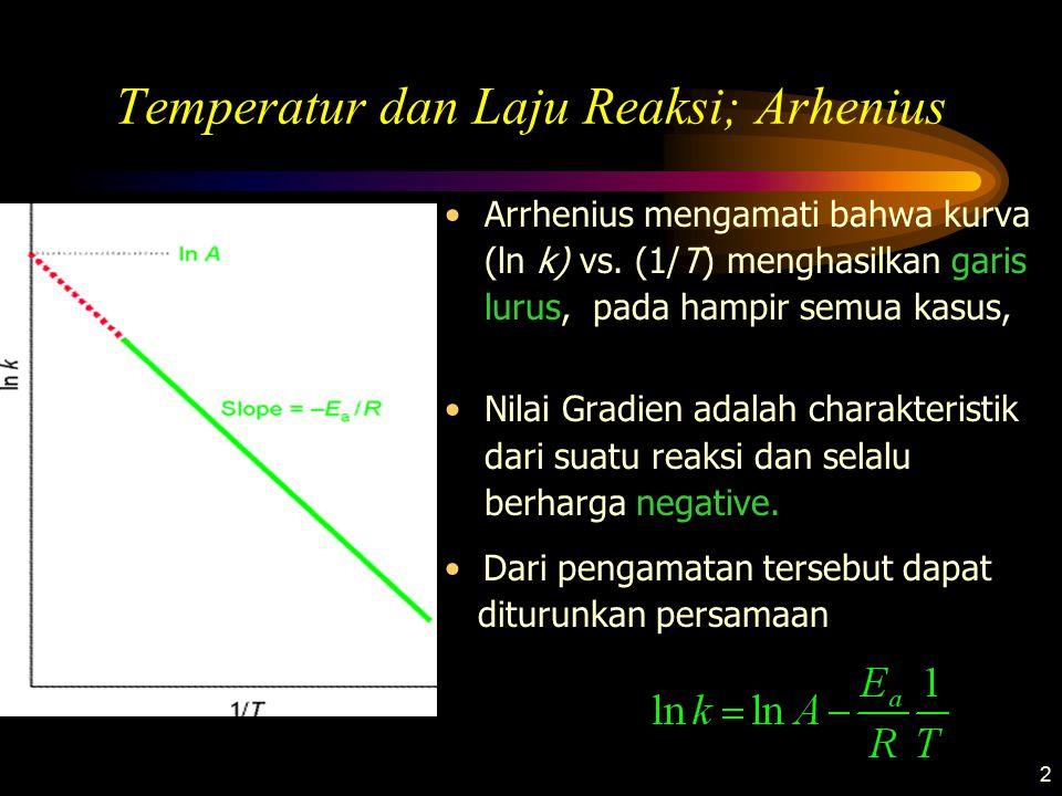 2 Temperatur dan Laju Reaksi; Arhenius Arrhenius mengamati bahwa kurva (ln k) vs. (1/T) menghasilkan garis lurus, pada hampir semua kasus, Nilai Gradi