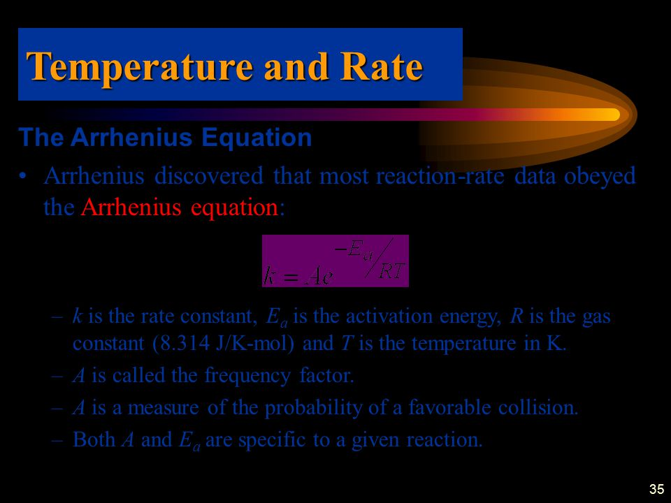 35 The Arrhenius Equation Arrhenius discovered that most reaction-rate data obeyed the Arrhenius equation: –k is the rate constant, E a is the activat