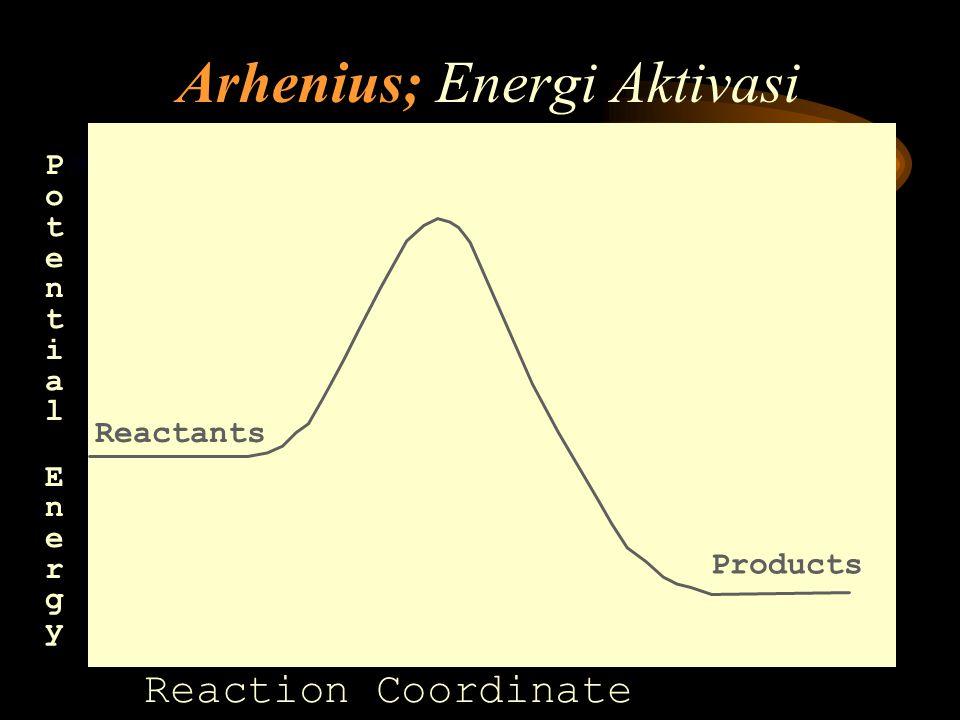 Potential EnergyPotential Energy Koordinat reaksi Reactants Products Energi aktivasiE a Arrhenius; Energi Aktivasi