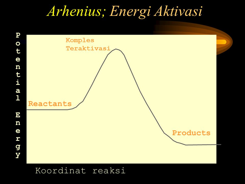 38 Determining the Activation Energy If we do have only two values of the rate constant, k 1 and k 2 say, determined at temperatures T 1 and T 2 respectively, then we apply the Arrhenius equation to both sets of conditions: Temperature and Rate