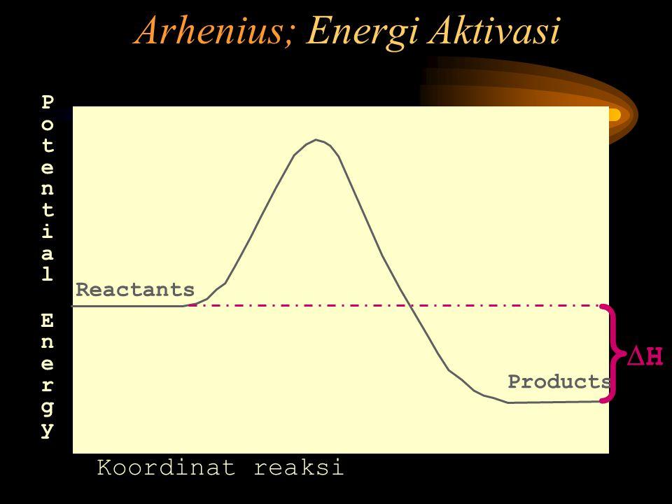 Potential EnergyPotential Energy Reactants Products HH } Arhenius; Energi Aktivasi Koordinat reaksi