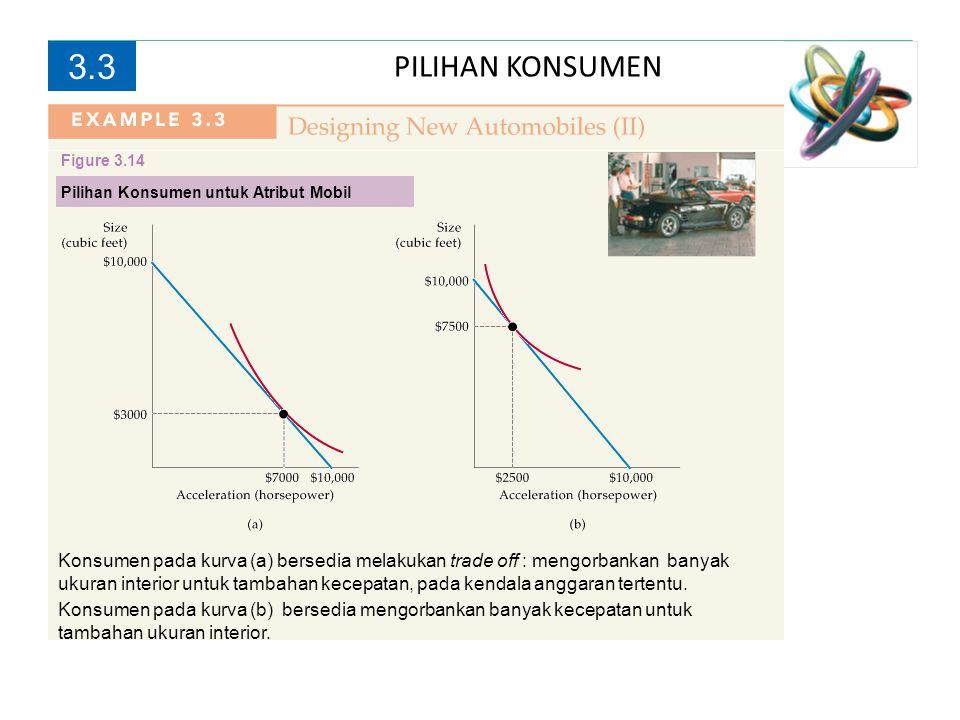 Pilihan Konsumen untuk Atribut Mobil PILIHAN KONSUMEN 3.3 Konsumen pada kurva (a) bersedia melakukan trade off : mengorbankan banyak ukuran interior u