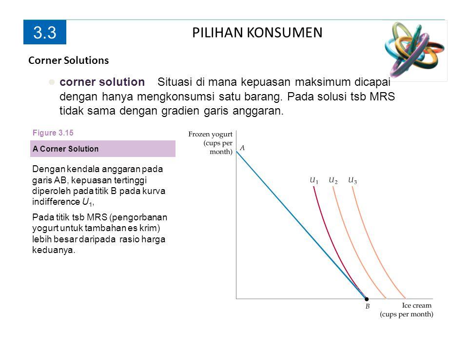PILIHAN KONSUMEN 3.3 Dengan kendala anggaran pada garis AB, kepuasan tertinggi diperoleh pada titik B pada kurva indifference U 1, Pada titik tsb MRS