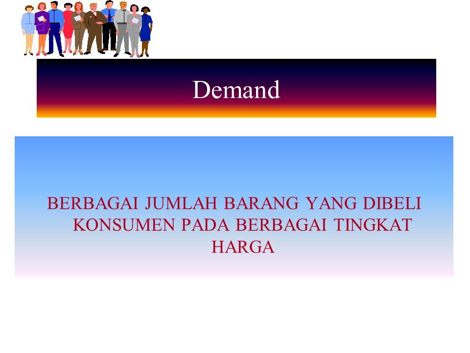 Law of Demand The law of demand menyatakan bahwa terdapat hubungan yang berlawanan antara price and quantity demanded.
