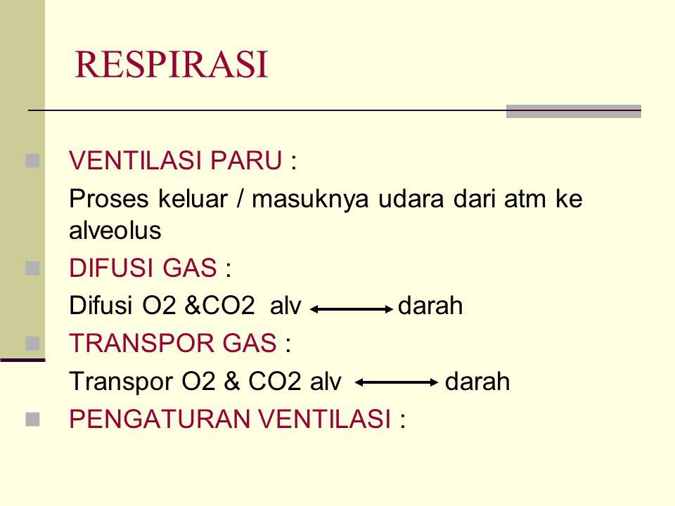 RESPIRASI VENTILASI PARU : Proses keluar / masuknya udara dari atm ke alveolus DIFUSI GAS : Difusi O2 &CO2 alv darah TRANSPOR GAS : Transpor O2 & CO2