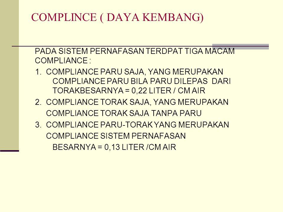 COMPLINCE ( DAYA KEMBANG) PADA SISTEM PERNAFASAN TERDPAT TIGA MACAM COMPLIANCE : 1. COMPLIANCE PARU SAJA, YANG MERUPAKAN COMPLIANCE PARU BILA PARU DIL