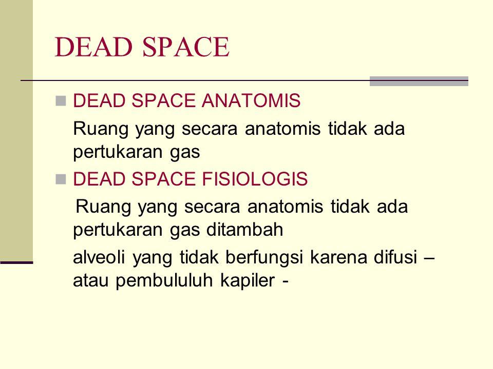 DEAD SPACE DEAD SPACE ANATOMIS Ruang yang secara anatomis tidak ada pertukaran gas DEAD SPACE FISIOLOGIS Ruang yang secara anatomis tidak ada pertukar