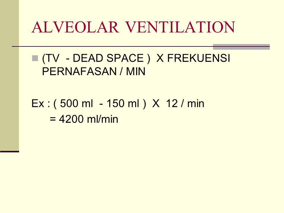 ALVEOLAR VENTILATION (TV - DEAD SPACE ) X FREKUENSI PERNAFASAN / MIN Ex : ( 500 ml - 150 ml ) X 12 / min = 4200 ml/min