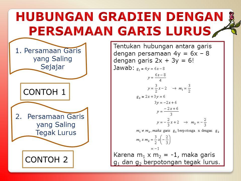 CONTOH 1 CONTOH 2 Tentang gradien telah dibahas bahwa garis-garis saling sejajar memiliki gradien yang sama. Jadi, garis dengan persamaan y = m 1 x +