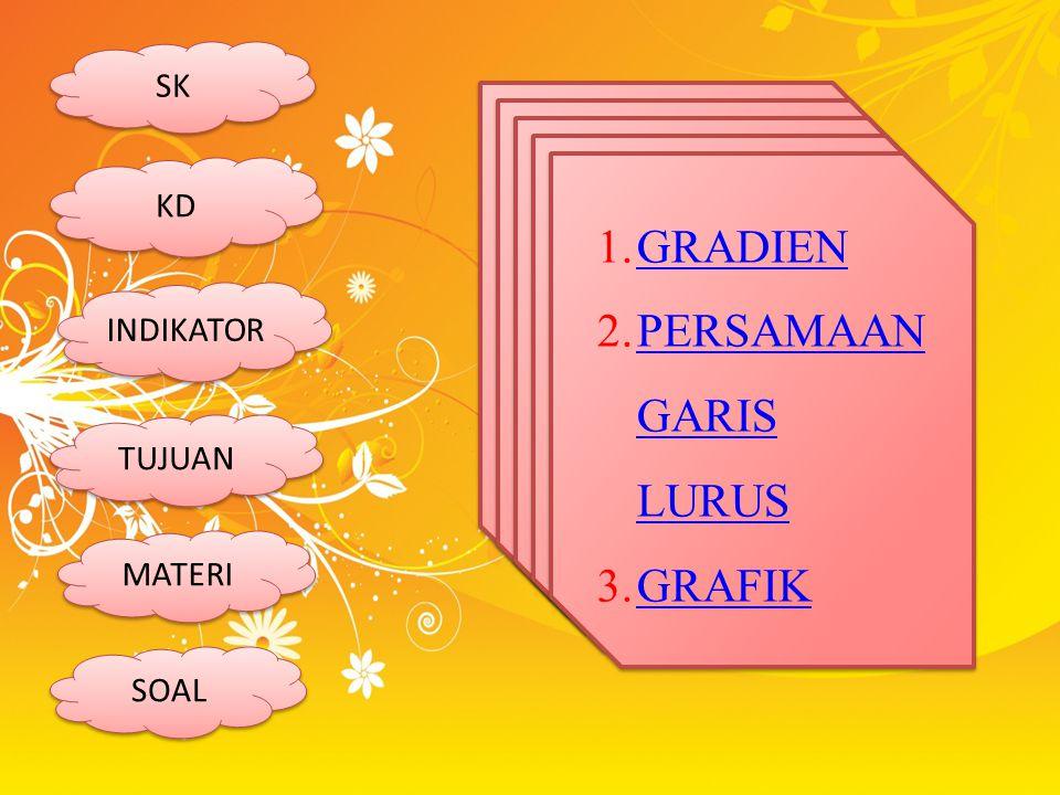 TUJUAN INDIKATOR KD SK MATERI SOAL 1.Memahami bentuk aljabar, relasi, fungsi, dan persamaan garis lurus 1.6 Menentukan gradien, persamaan dan grafik g