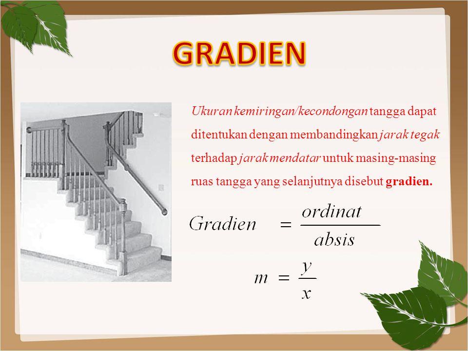 Ukuran kemiringan/kecondongan tangga dapat ditentukan dengan membandingkan jarak tegak terhadap jarak mendatar untuk masing-masing ruas tangga yang se