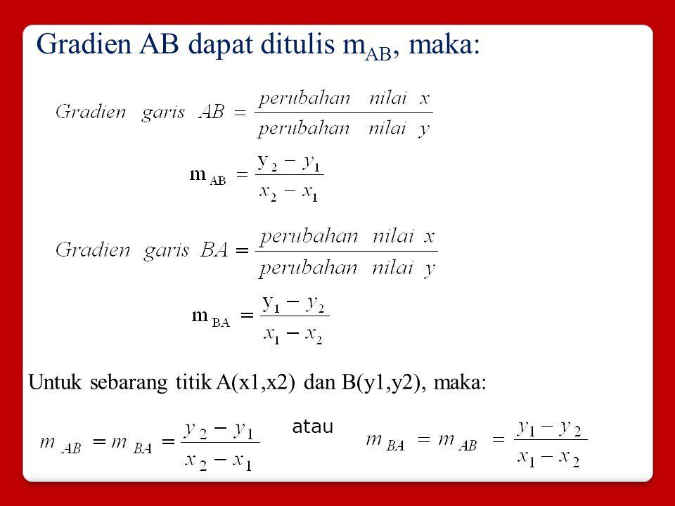 1.Persamaan garis yang melalui satu titik dengan gradien m 2.Persamaan garis yang melalui dua titik CONTOH 1 CONTOH 2 Rumus persamaan garis lurus yang melalui sebarang titik A(x 1,y 1 ) dengan gradien m adalah: Tentukan persamaan garis yang melalui titik A(-2, 1) dan bergradien 3 Jawab: Titik A(-2, 1), maka x 1 = -2 dan y 1 =1 Gradien = 3, maka m = 3 y – y 1 = m (x – x 1 ) y – 1 = 3 (x – (-2)) y – 1 = 3 (x + 2) y – 1 = 3x + 6 y = 3x + 6 + 1 y = 3x + 7 Atau y – 1 – 3x – 6 = 0 y – 3x – 7 = 0 3x – y + 7 = 0 Untuk menentukan gradien garis yang melalui titik A(x 1,y 1 ) dan B(x 2, y 2 ) yaitu Dengan menggunakan rumus persamaan garis y-y 1 = m (x-x1) dapat diperoleh rumus sebagai berikut ini: Tentukan persamaan garis yang melalui titik K(-1, 0) dan L(3, -8) Jawab: K(-1, 0), maka x 1 = -1 dan y 1 = 0 L(3, -8), maka x 2 = 3 dan y 2 = -8