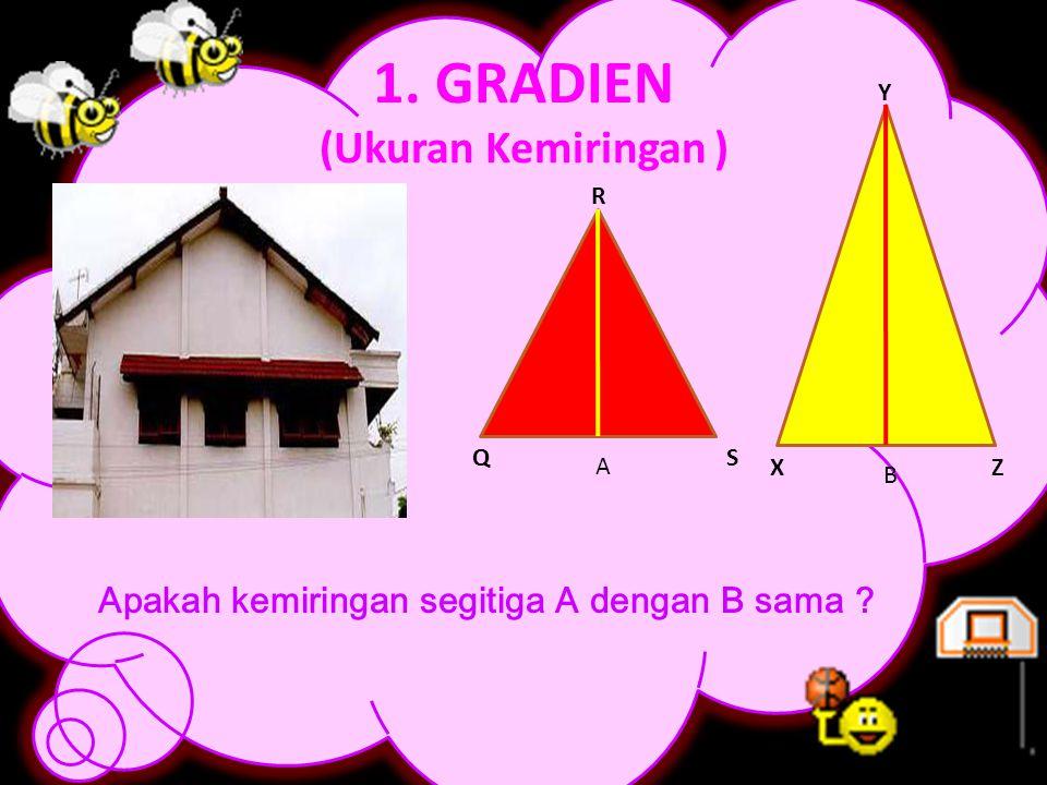 1. GRADIEN (Ukuran Kemiringan ) Apakah kemiringan segitiga A dengan B sama ? Y B XZ R A SQ