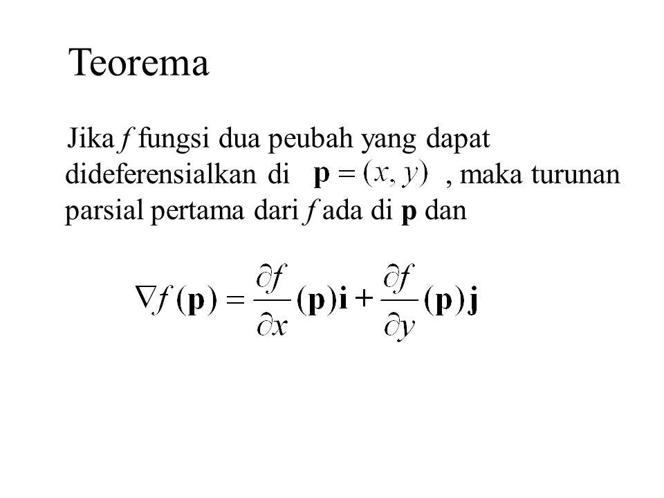 Teorema Jika f fungsi dua peubah yang dapat dideferensialkan di, maka turunan parsial pertama dari f ada di p dan