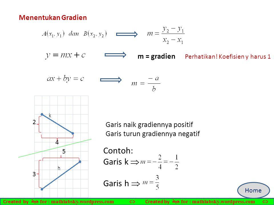 Menentukan Gradien m = gradien Perhatikan! Koefisien y harus 1 Home Garis naik gradiennya positif Garis turun gradiennya negatif Contoh: Garis k  Gar