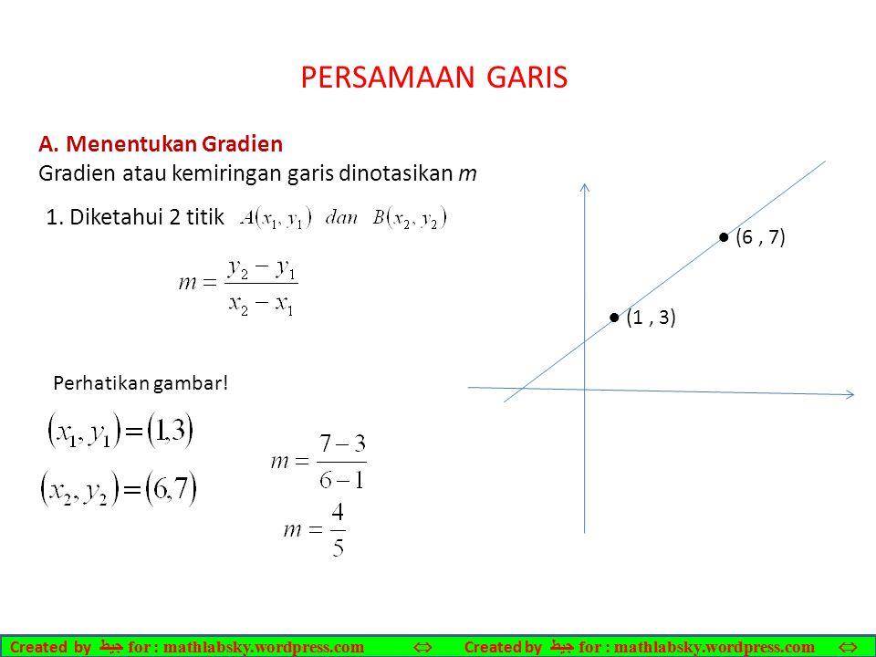 PERSAMAAN GARIS A. Menentukan Gradien Gradien atau kemiringan garis dinotasikan m 1. Diketahui 2 titik ● (1, 3) ● (6, 7) Perhatikan gambar! Created by