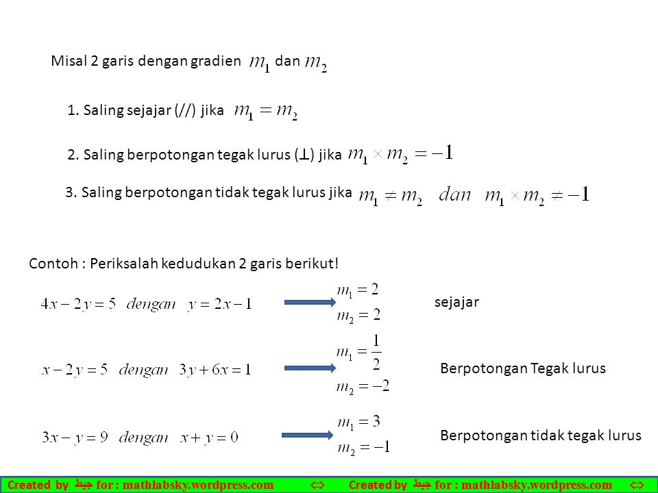 Misal 2 garis dengan gradien dan 1. Saling sejajar (//) jika 2. Saling berpotongan tegak lurus (  ) jika 3. Saling berpotongan tidak tegak lurus jika