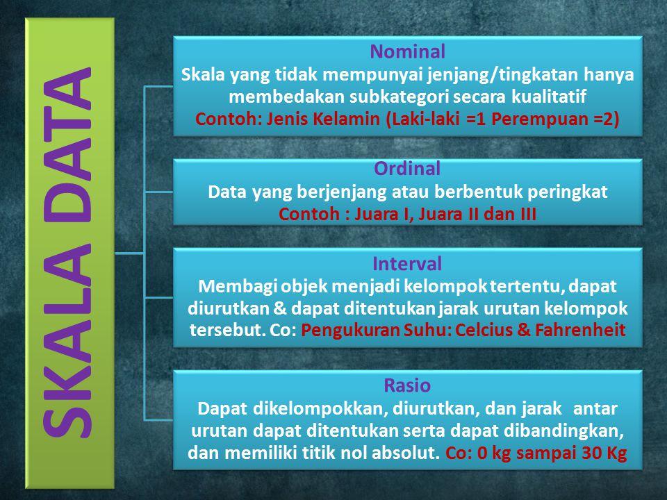 NilaiAndiBudiCicaDodiEmiFarahGinaHarryIndahJack Sebelum 3224353424 Sesudah 4315555214 STA Survey ingin mengetahui pengaruh adanya Bantuan Langsung Tunai yang dilakukan pemerintah terhadap kesejahteraan pada daerah Bandung.