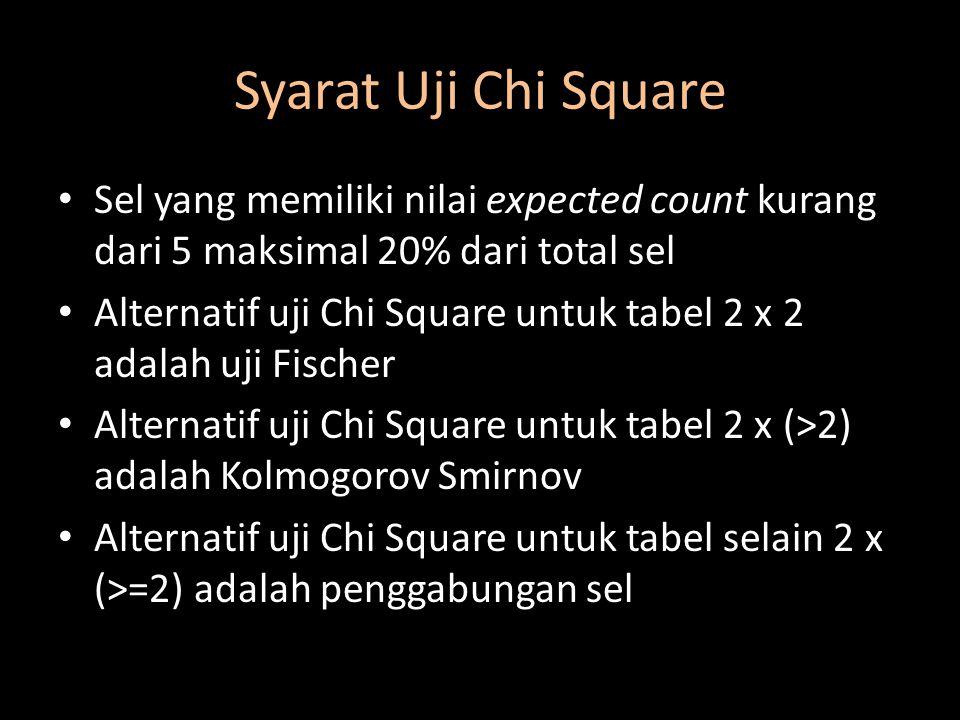 Syarat Uji Chi Square Sel yang memiliki nilai expected count kurang dari 5 maksimal 20% dari total sel Alternatif uji Chi Square untuk tabel 2 x 2 ada