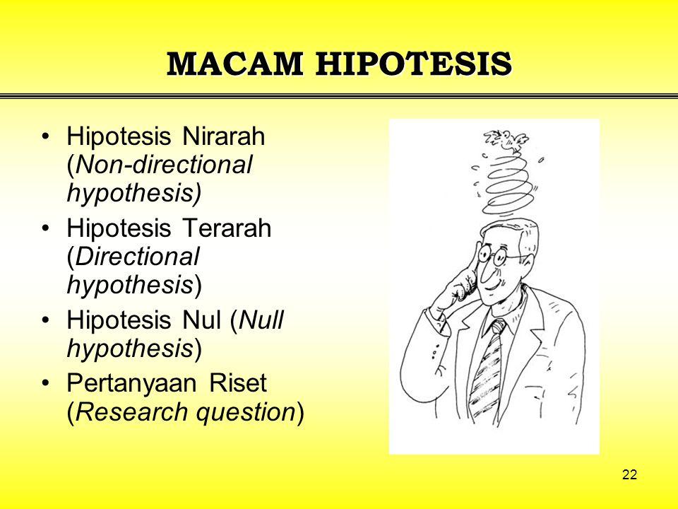22 MACAM HIPOTESIS Hipotesis Nirarah (Non-directional hypothesis) Hipotesis Terarah (Directional hypothesis) Hipotesis Nul (Null hypothesis) Pertanyaan Riset (Research question)