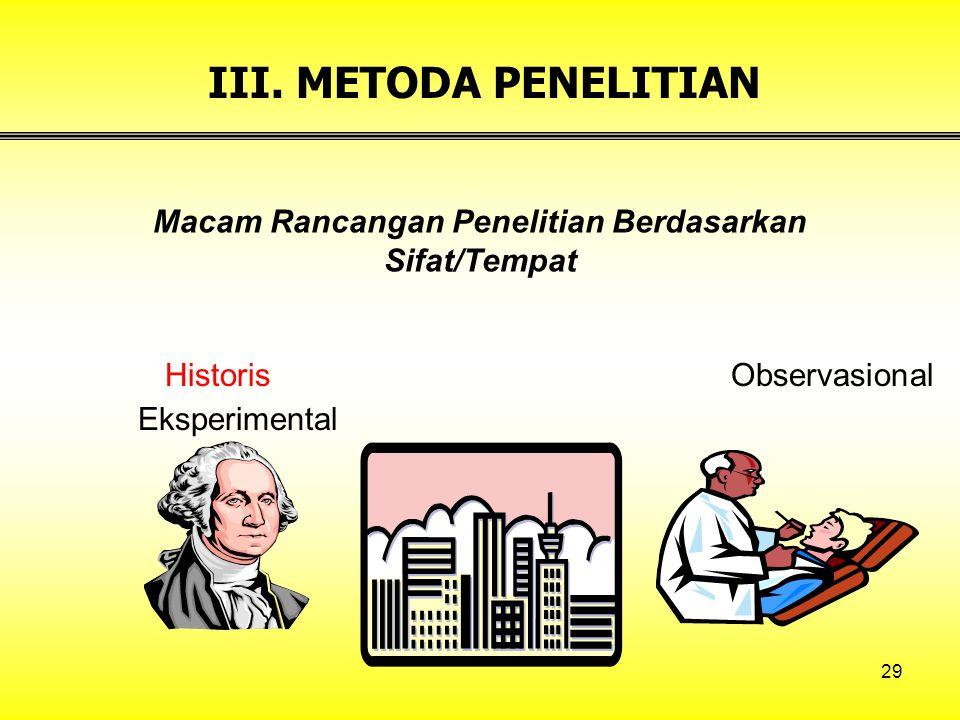 29 III. METODA PENELITIAN Macam Rancangan Penelitian Berdasarkan Sifat/Tempat Historis Observasional Eksperimental