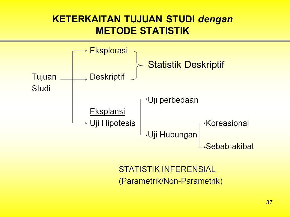 37 KETERKAITAN TUJUAN STUDI dengan METODE STATISTIK Eksplorasi Statistik Deskriptif TujuanDeskriptif Studi Uji perbedaan Eksplansi Uji HipotesisKoreasional Uji Hubungan Sebab-akibat STATISTIK INFERENSIAL (Parametrik/Non-Parametrik)