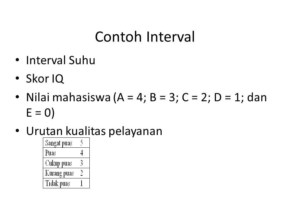 Contoh Interval Interval Suhu Skor IQ Nilai mahasiswa (A = 4; B = 3; C = 2; D = 1; dan E = 0) Urutan kualitas pelayanan