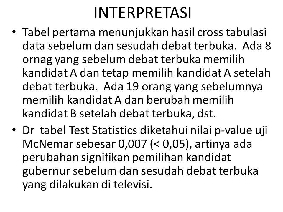 INTERPRETASI Tabel pertama menunjukkan hasil cross tabulasi data sebelum dan sesudah debat terbuka. Ada 8 ornag yang sebelum debat terbuka memilih kan