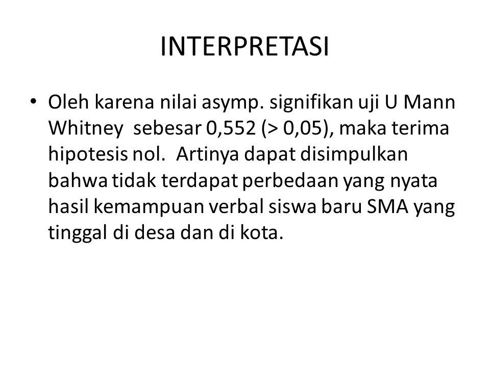 INTERPRETASI Oleh karena nilai asymp. signifikan uji U Mann Whitney sebesar 0,552 (> 0,05), maka terima hipotesis nol. Artinya dapat disimpulkan bahwa