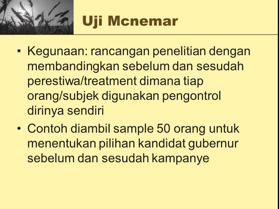 Uji Mcnemar Kegunaan: rancangan penelitian dengan membandingkan sebelum dan sesudah perestiwa/treatment dimana tiap orang/subjek digunakan pengontrol