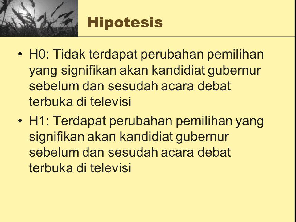 Hipotesis H0: Tidak terdapat perubahan pemilihan yang signifikan akan kandidiat gubernur sebelum dan sesudah acara debat terbuka di televisi H1: Terda