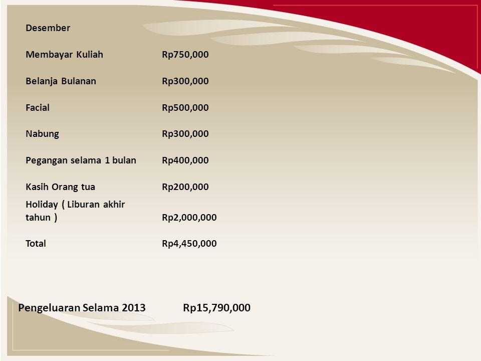 Desember Membayar Kuliah Rp750,000 Belanja Bulanan Rp300,000 Facial Rp500,000 Nabung Rp300,000 Pegangan selama 1 bulan Rp400,000 Kasih Orang tua Rp200,000 Holiday ( Liburan akhir tahun ) Rp2,000,000 Total Rp4,450,000 Pengeluaran Selama 2013 Rp15,790,000