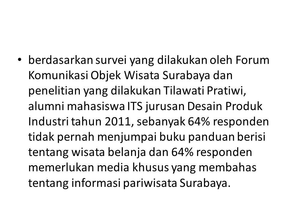 berdasarkan survei yang dilakukan oleh Forum Komunikasi Objek Wisata Surabaya dan penelitian yang dilakukan Tilawati Pratiwi, alumni mahasiswa ITS jurusan Desain Produk Industri tahun 2011, sebanyak 64% responden tidak pernah menjumpai buku panduan berisi tentang wisata belanja dan 64% responden memerlukan media khusus yang membahas tentang informasi pariwisata Surabaya.