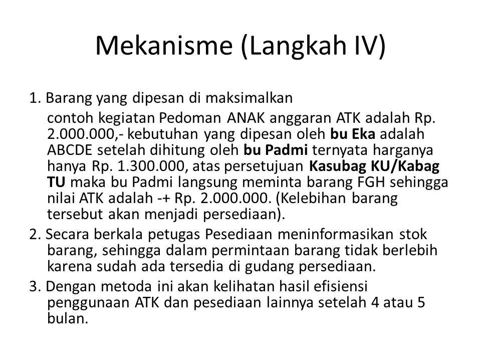 Mekanisme (Langkah IV) 1. Barang yang dipesan di maksimalkan contoh kegiatan Pedoman ANAK anggaran ATK adalah Rp. 2.000.000,- kebutuhan yang dipesan o