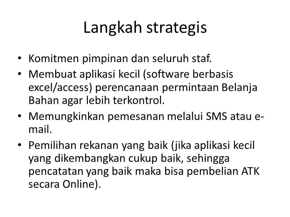 Langkah strategis Komitmen pimpinan dan seluruh staf. Membuat aplikasi kecil (software berbasis excel/access) perencanaan permintaan Belanja Bahan aga