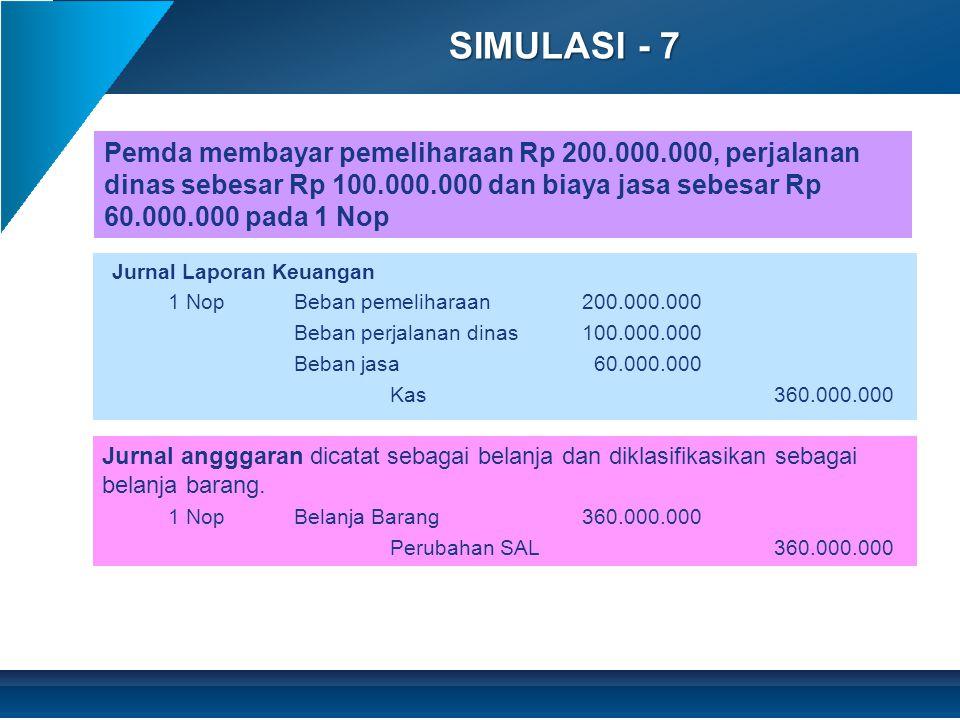 SIMULASI - 7 Jurnal Laporan Keuangan 1 NopBeban pemeliharaan200.000.000 Beban perjalanan dinas100.000.000 Beban jasa 60.000.000 Kas360.000.000 Akumulasi Depresiasi800.000.000 Jurnal angggaran dicatat sebagai belanja dan diklasifikasikan sebagai belanja barang.